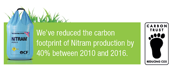 Nitram Carbon Footprint Reduction