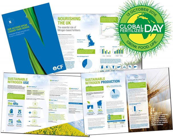 Global Fertilizer Day